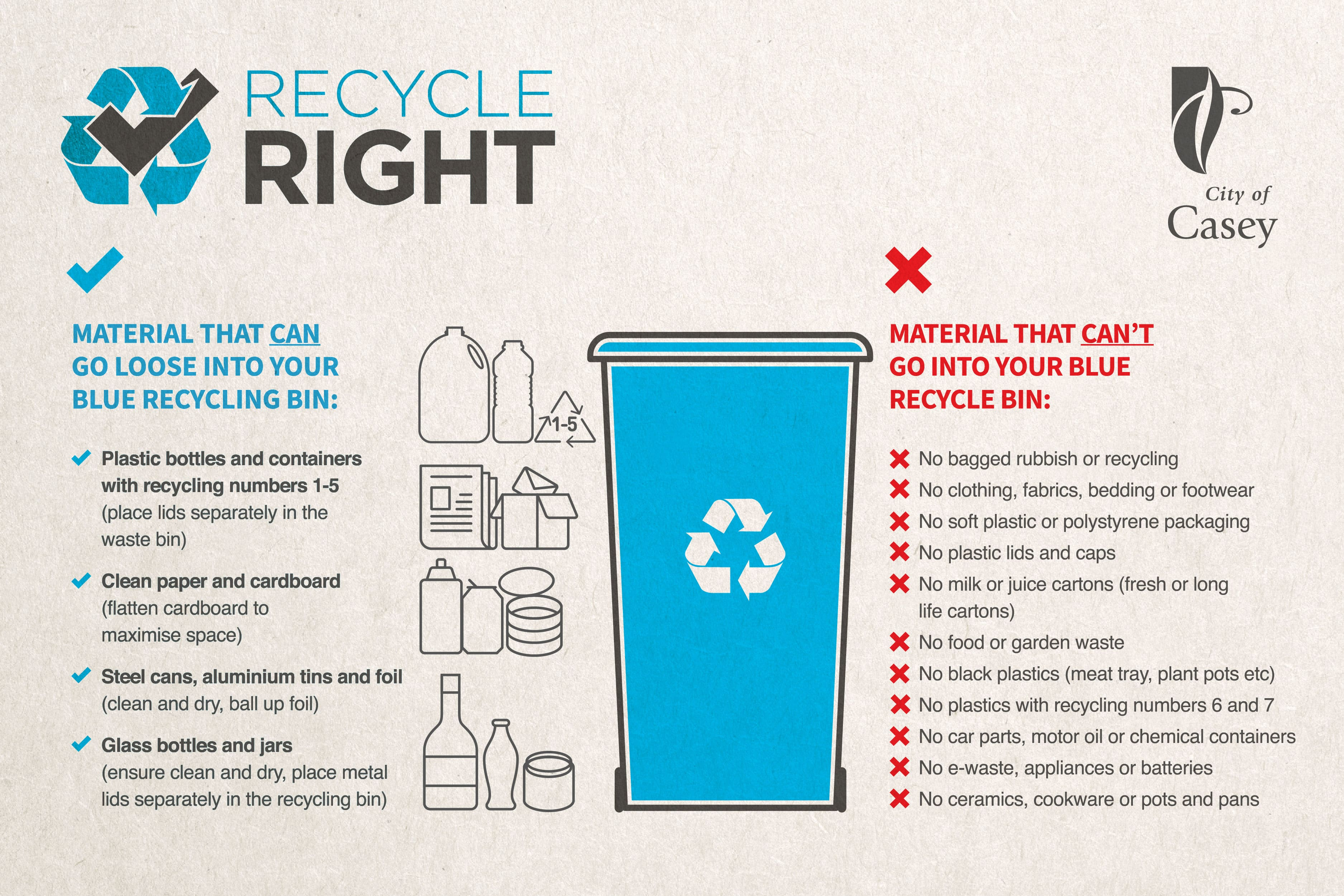 What you can and can't recycle list